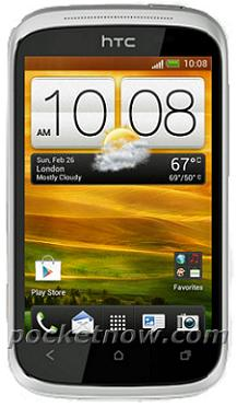 HTC Golf Wildfire C