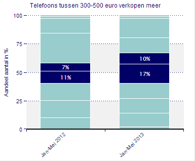 Bron afbeelding: nu.nl (18 juli 2013)